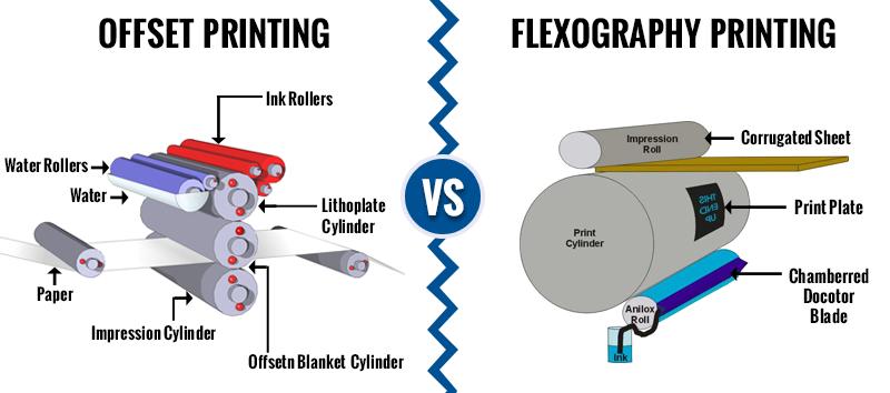 flexography printing process